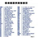 都道府県を英訳すると「カッコいい」とネットで話題に!全リストはこちら
