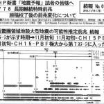 近畿にM8級地震予測が不発で「串田氏」が正式に謝罪!しかし第7ステージに突入のお知らせ