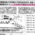 お騒がせした地震予知は11月中旬に延期の可能性