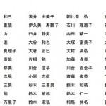 学力テスト最下位の静岡の校長ネットに晒す行為に批判
