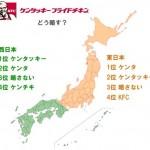 ケンタッキーは東日本では「ケンタ」西日本では「ケンタッキー」と略されていると判明