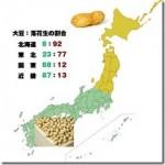 豆だけに豆知識「大豆」と「落花生」の境界線があることが判明!