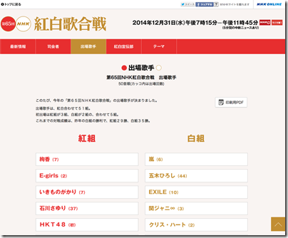 【速報】紅白出場歌手発表!神田沙也加・May J.・セカオワも 97cb8b58 thumb