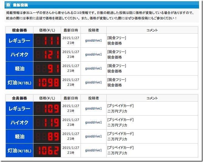 ガソリン価格ついに「111円」!2009年リーマン・ショック後の水準 362f1fab thumb