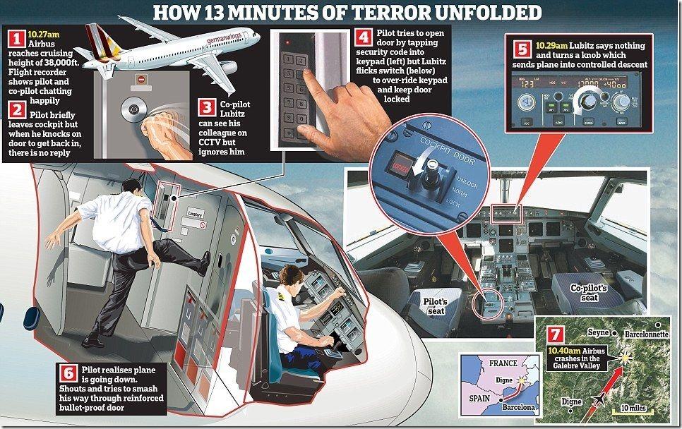 【画像】今回の墜落事故がよくわかる画像まとめが公開される 726416e9 thumb1