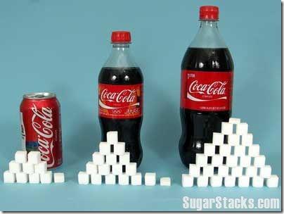 マジかよ!こんな砂糖入ってるのかよ!あらゆる食品の砂糖量を調べる方法 0aa8e656 thumb